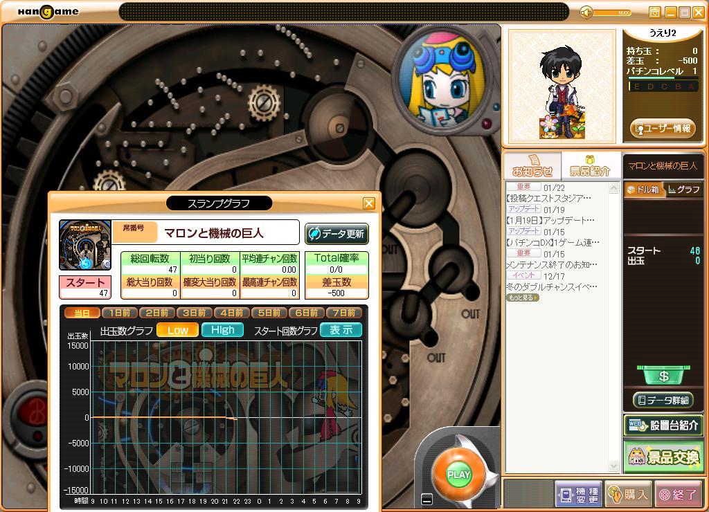 パチンコDX 09.1.23