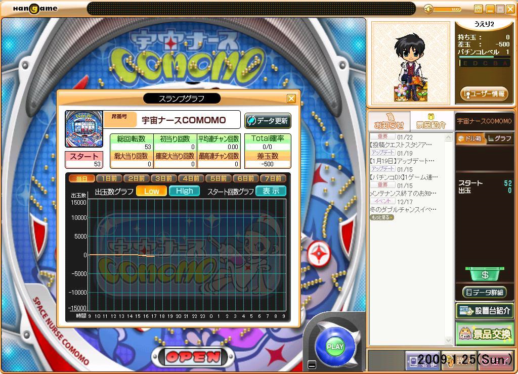 パチンコDX 09.1.25