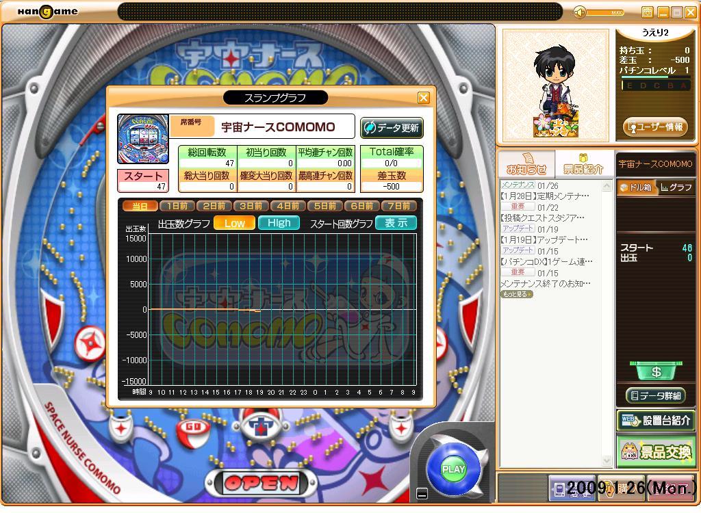パチンコDX 09.1.26
