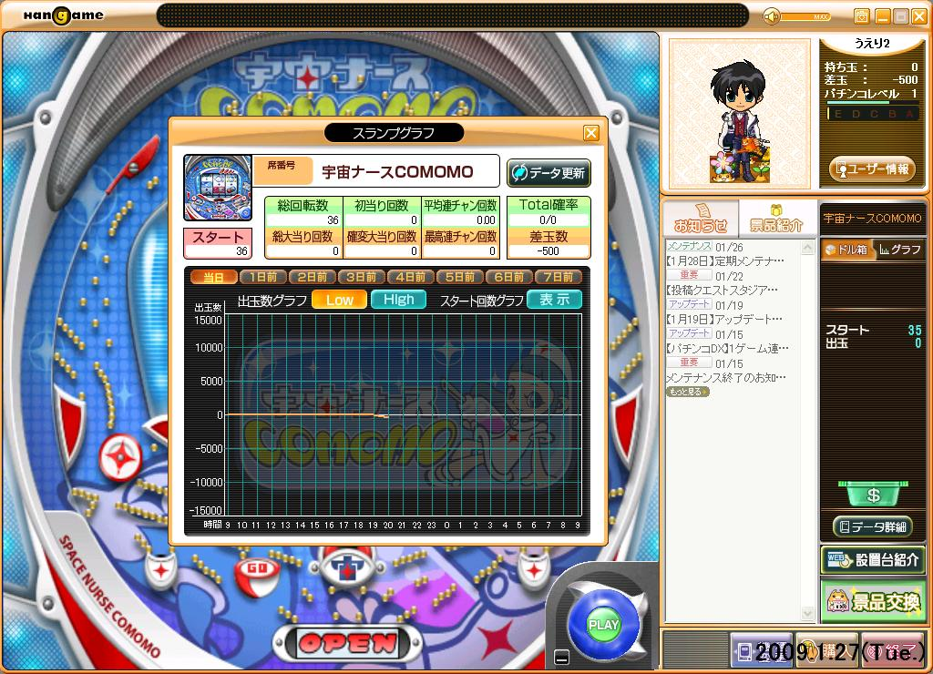 パチンコDX 09.1.27