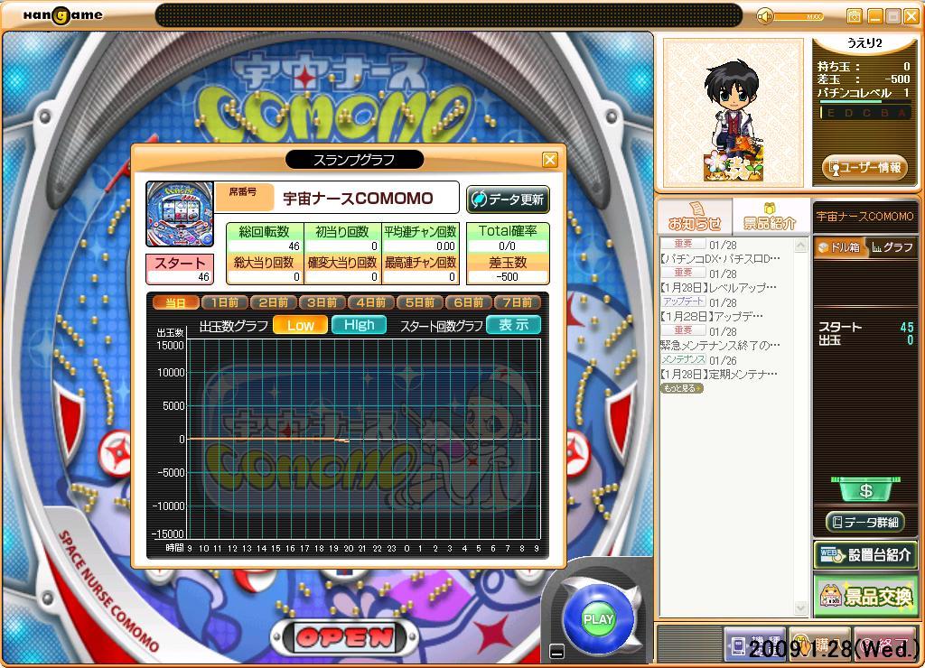 パチンコDX 09.1.28