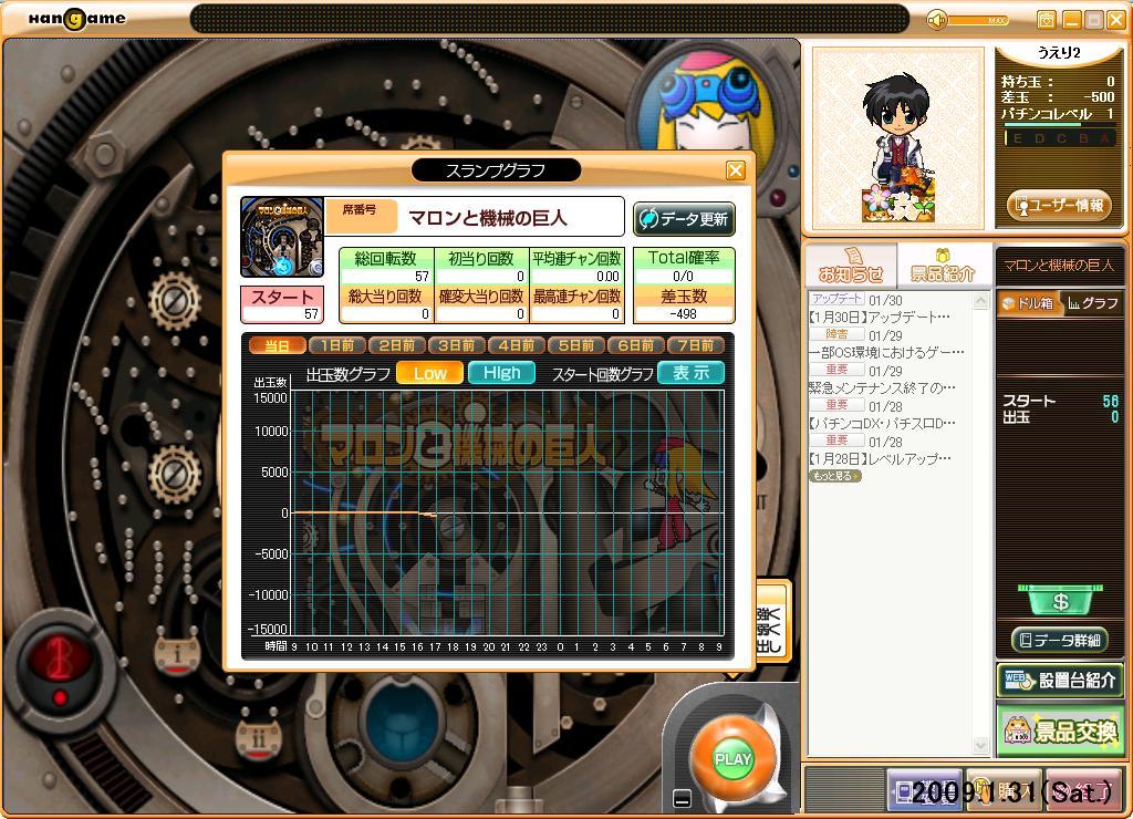 パチンコDX 09.1.31