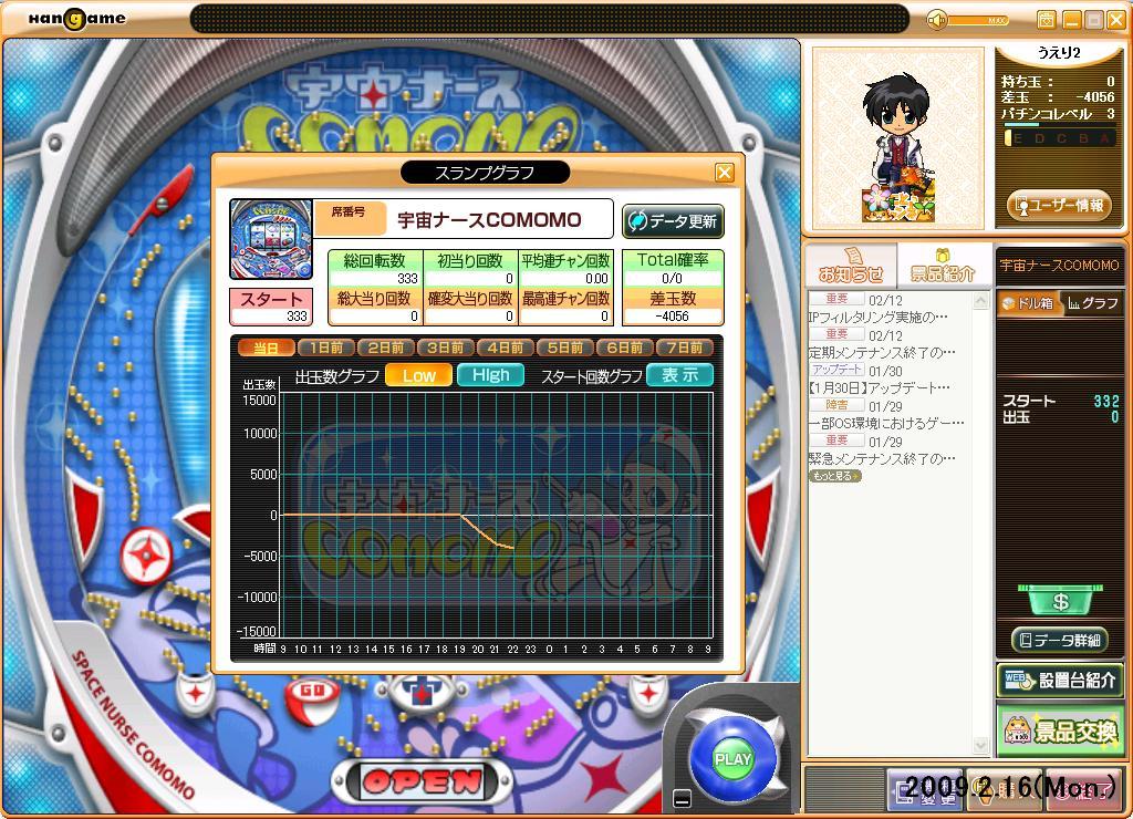 パチンコDX 09.2.16