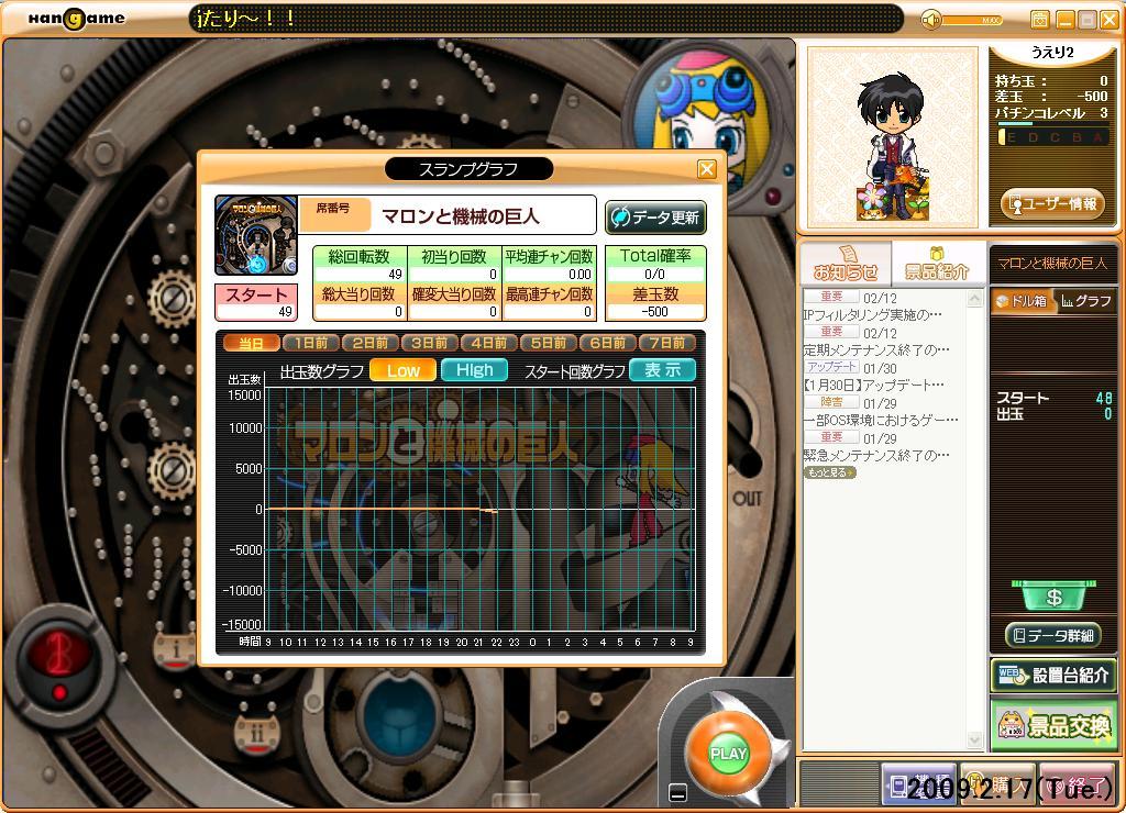 パチンコDX 09.2.17