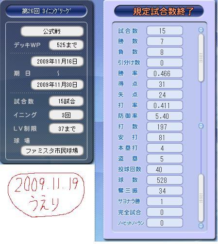 09.11.19 成績