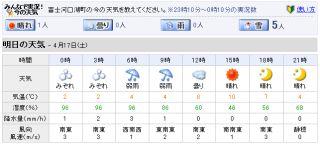 天気_320