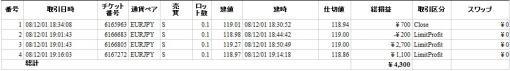 2008y12m01d_191740142_convert_20081201193045.jpg