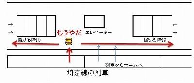 s-エレベーター