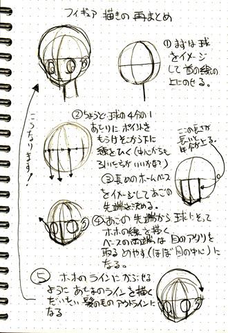 フィギュア顔の描き方2