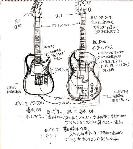 ギター描き方まとめ3