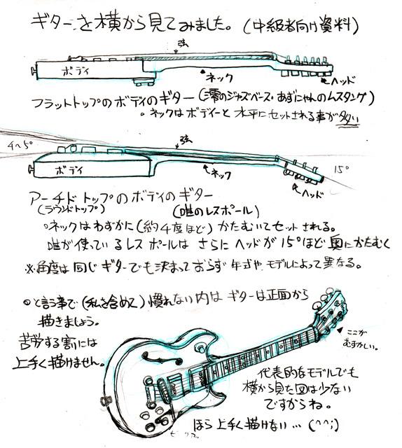 ギターは横から見ると難しい。