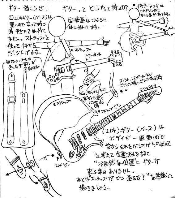 ギターの持ち方