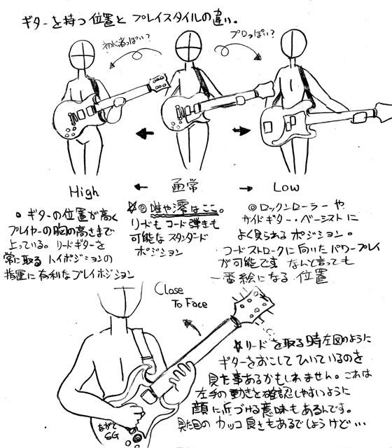 ギターポジション