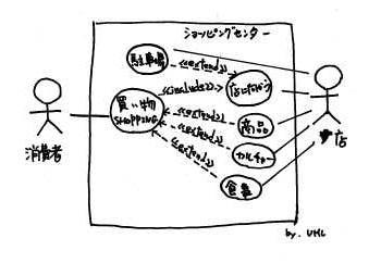 UML.jpg