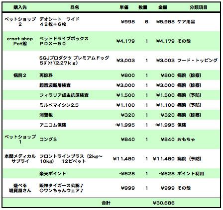 おいくら2009-5-1