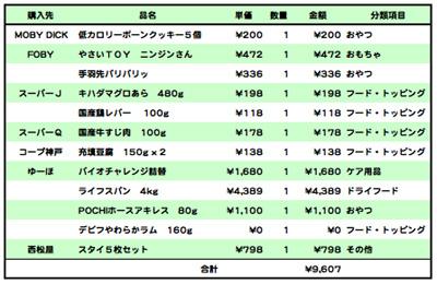 おいくら2009-8-1