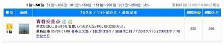2007年5月10日午前9時、日本ブログ村ポエムブログ部門第1位は・・・・・・青春交差点でした!