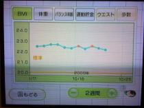 091022BMI推移