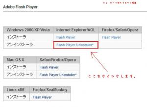 Adobe flash player03