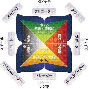WD-Square-Jpn.png