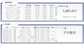 ひまわり証券エコトレFX