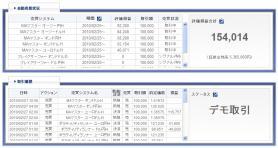 エコトレFXデモ口座画面