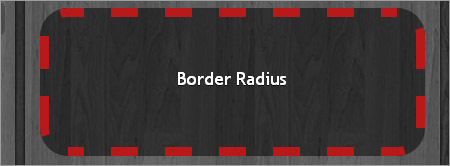 borderの種類