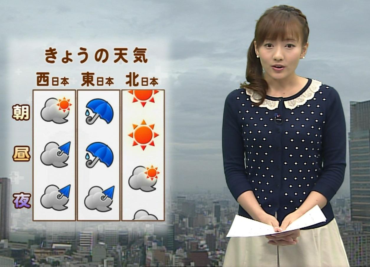島本真衣 美人お天気お姉さんキャプ画像(エロ・アイコラ画像)