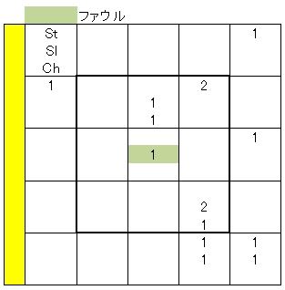 20110301DATA4.jpg
