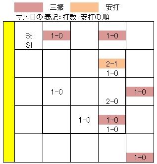 20110301DATA5.jpg