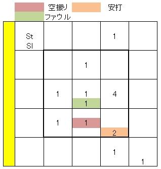 20110301DATA6.jpg
