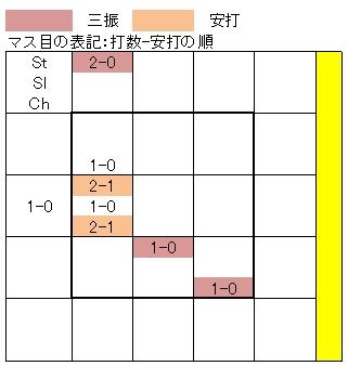 20110301DATA9.jpg