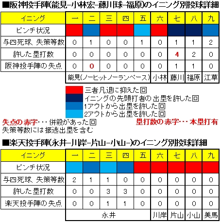 20110309DATA2.jpg