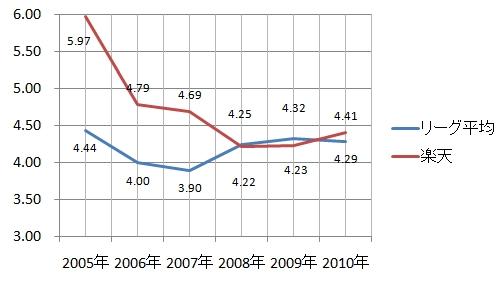 20110330DATA3.jpg
