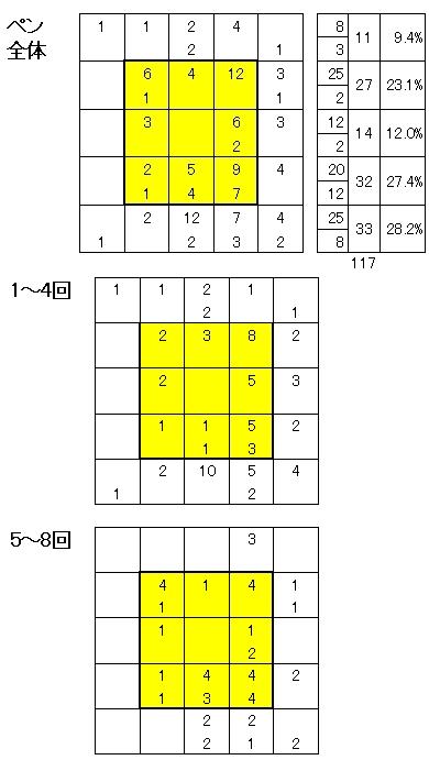 20110414DATA5.jpg