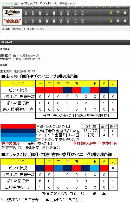 20110415DATA2.jpg