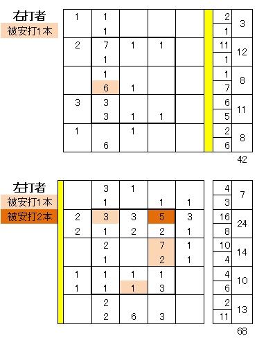 20110415DATA6.jpg