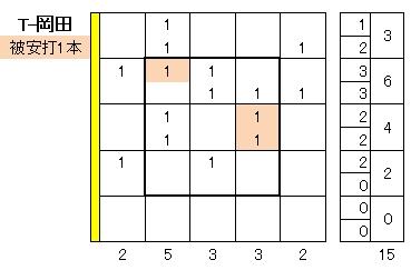 20110415DATA7.jpg