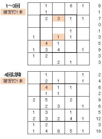 20110416DATA7.jpg