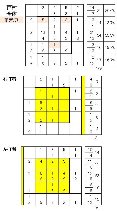 20110417DATA4.jpg