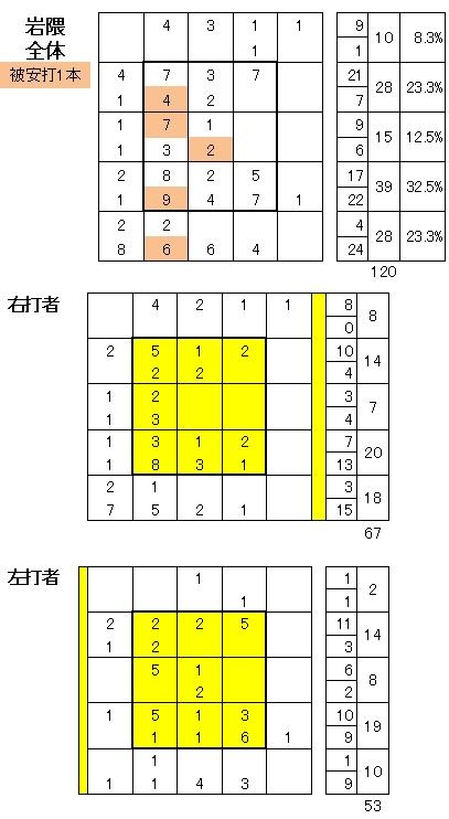 20110419DATA10.jpg