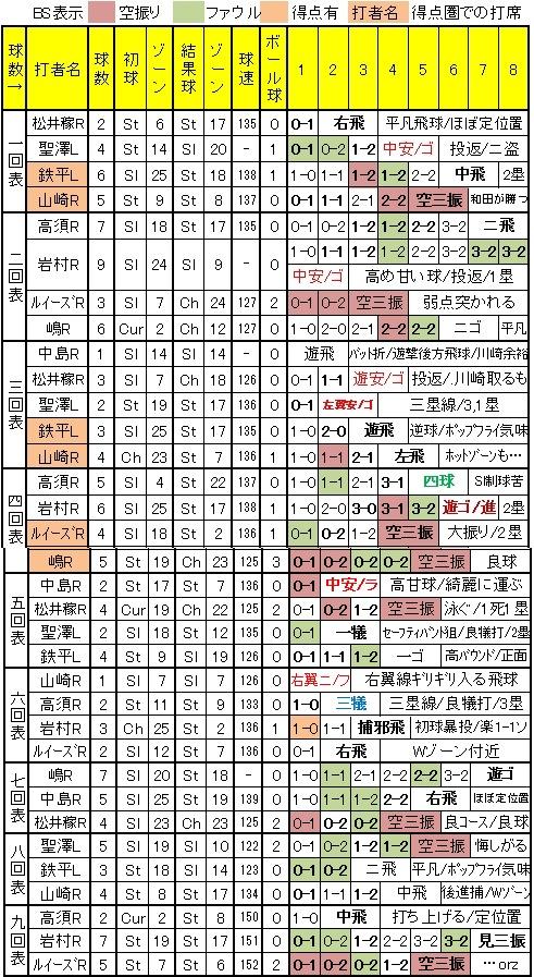20110419DATA6.jpg