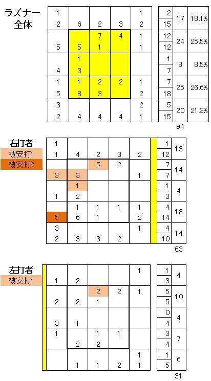 20110420DATA6.jpg