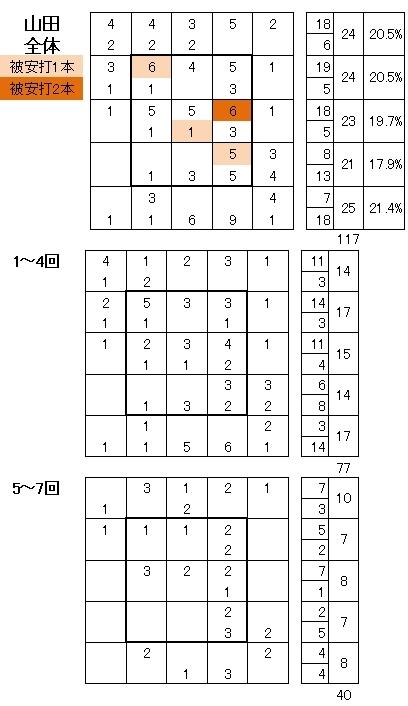 20110421DATA10.jpg