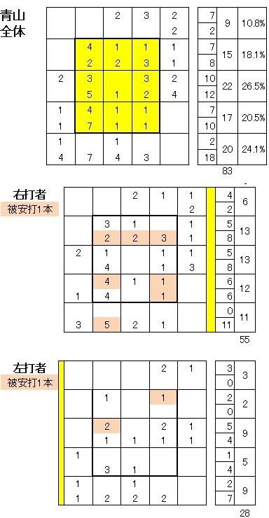 20110421DATA11.jpg