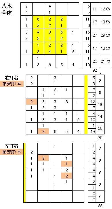 20110423DATA8.jpg