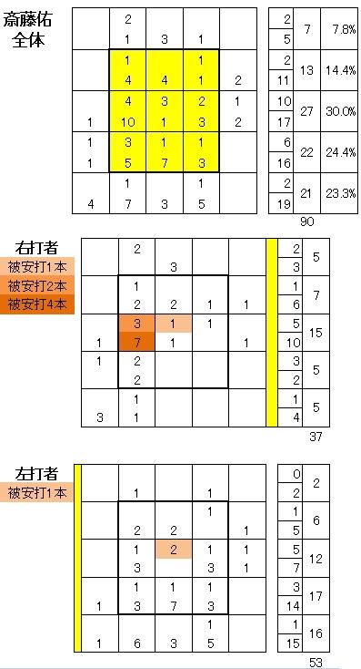 20110424DATA8.jpg