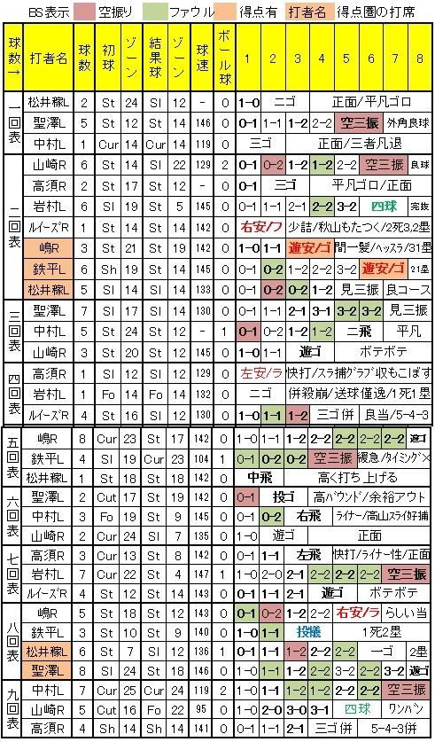 20110426DATA2.jpg