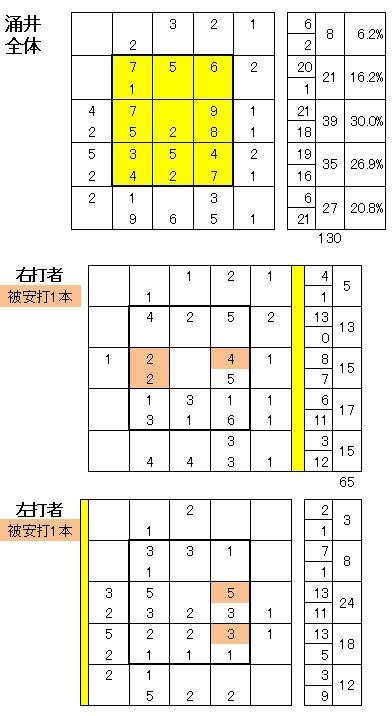 20110426DATA4.jpg