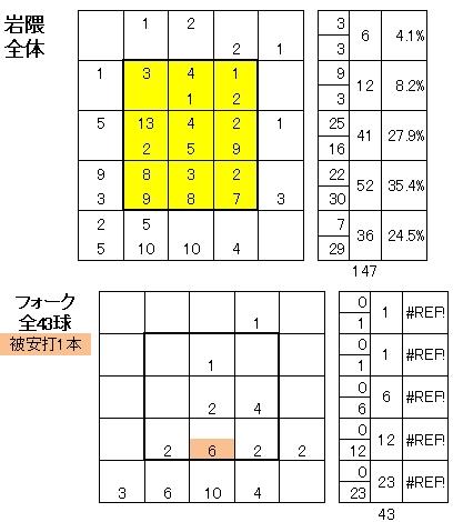 20110426DATA5.jpg